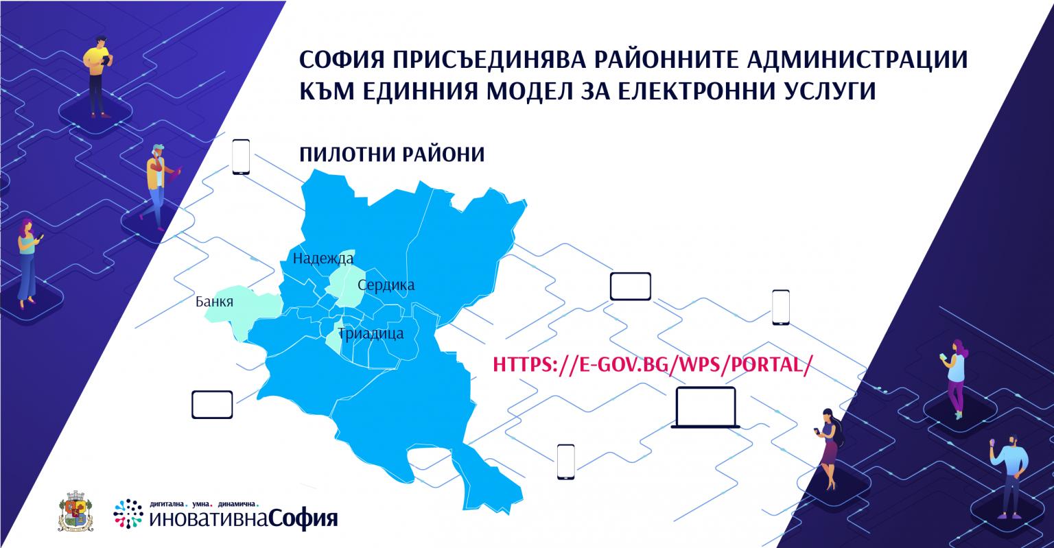 Four-Pilot-Districts-Sofia-e-services